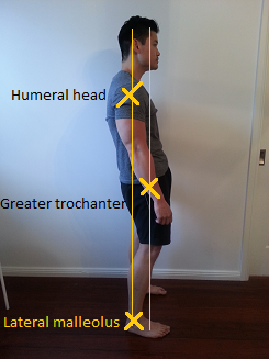 standing with posterior pelvic tilt
