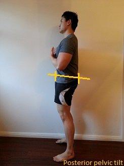 posterior pelvic tilt test
