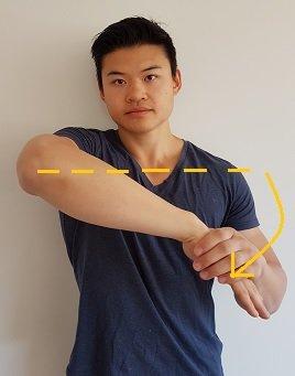 test for shoulder impingement