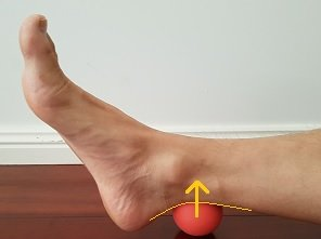 releases for flat feet